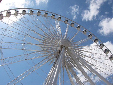 Niagara Falls Attractions: Niagara Skywheel