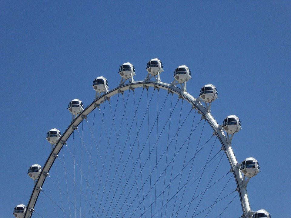 History of the Ferris Wheel