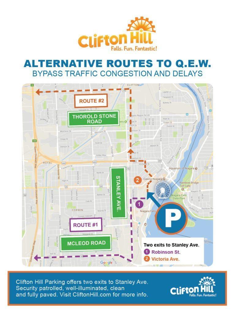 Alternate routes to the QEW